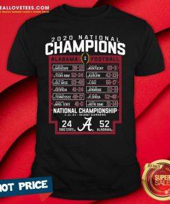 Alabama Crimson Tide Blue 84 College Football Playoff 2020 National Champions Schedule Shirt